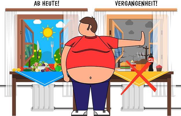 Einfacher Weg, um Gewicht ohne zu verlieren